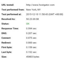 hostgator performance test.